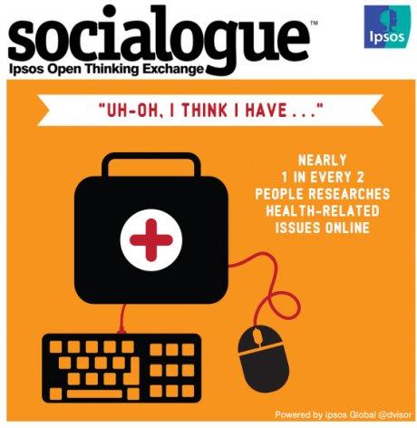 Egészségügyi kérdések és válaszok az internetről